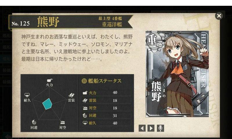 艦これ 図鑑No.125 熊野