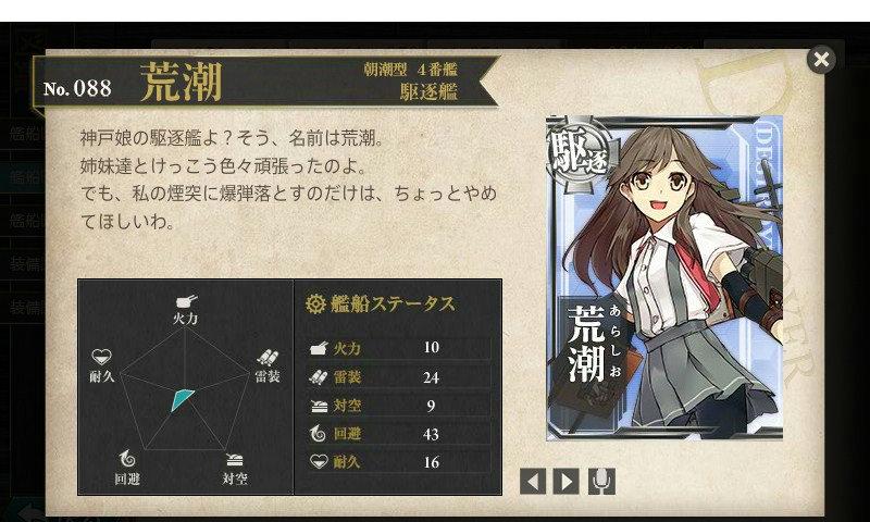 艦これ 図鑑No.88 荒潮