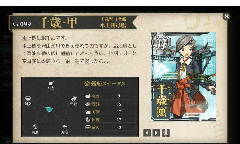 艦これ 図鑑No.99 千歳甲