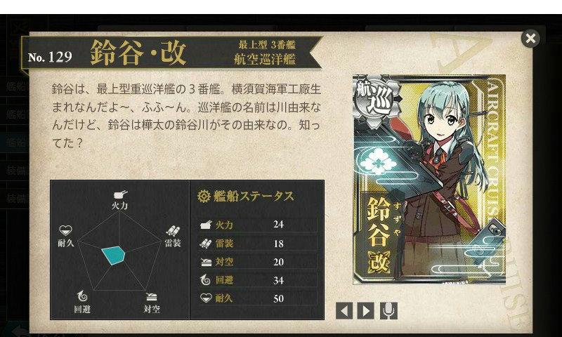 艦これ 図鑑No.129 鈴谷改