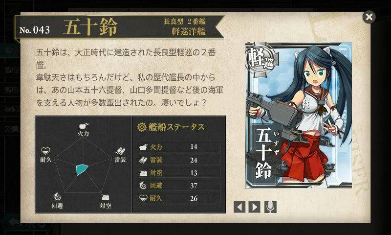 艦これ 図鑑No.43 五十鈴