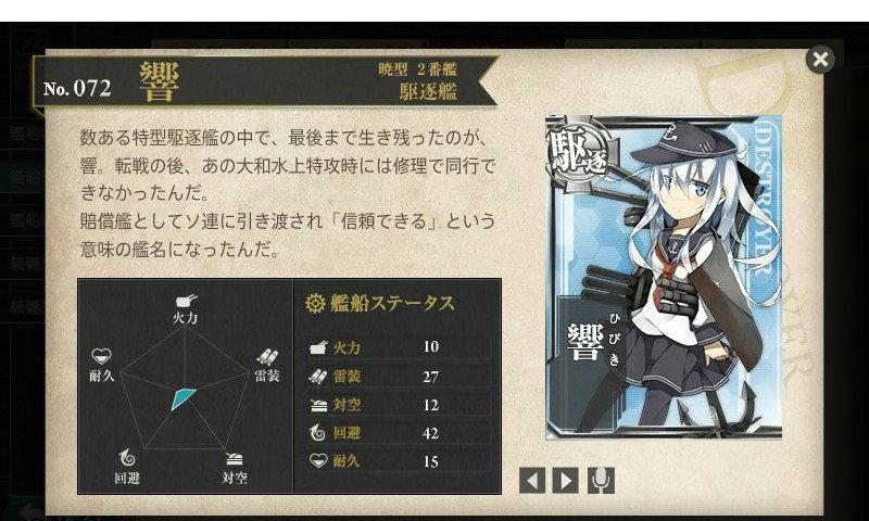艦これ 図鑑No.72 響