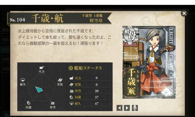 艦これ 図鑑No.104 千歳航