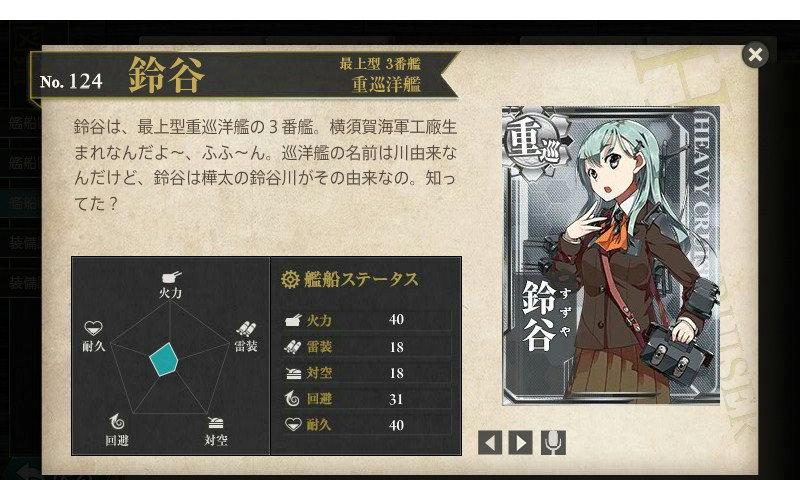 艦これ 図鑑No.124 鈴谷