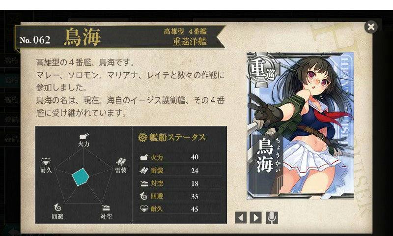 艦これ 図鑑No.62 鳥海
