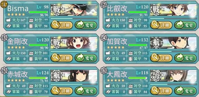 5-5 高速艦隊編成例