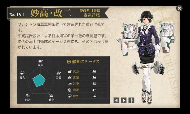 図鑑No.191 妙高改二