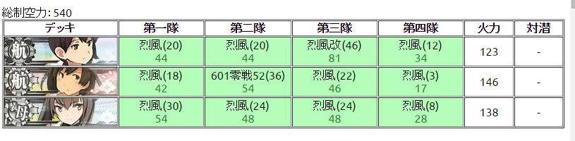 3-5制空値
