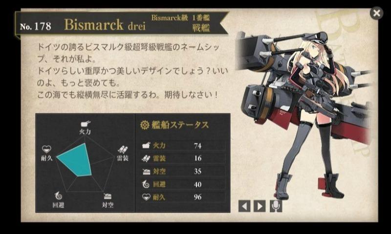Bismarck drei